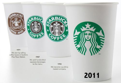 starbucks coffee logo 8 Things I wish I knew About Logo Designing