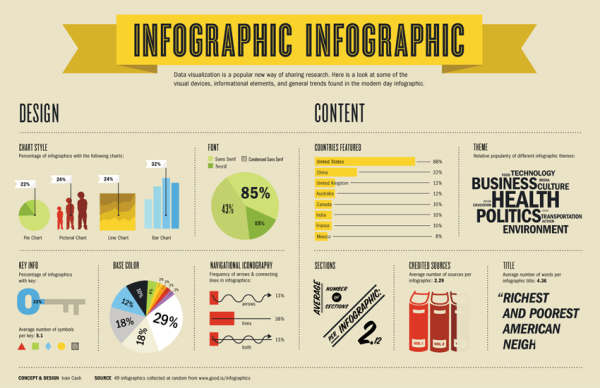 Shareable infographic 8 Tips for Building a Shareable Infographic