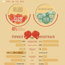 Typography-infographic-THUMB2