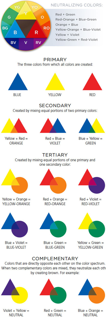 Glossary For Design Beginners 50 Color Related Terms
