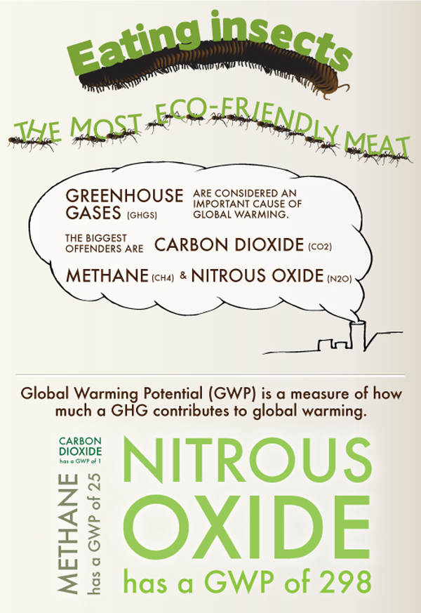 Eco friendly infographic 14 Showcase of 20 Inspiring Eco friendly Infographics