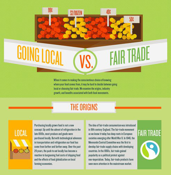 Eco friendly infographic 15 Showcase of 20 Inspiring Eco friendly Infographics