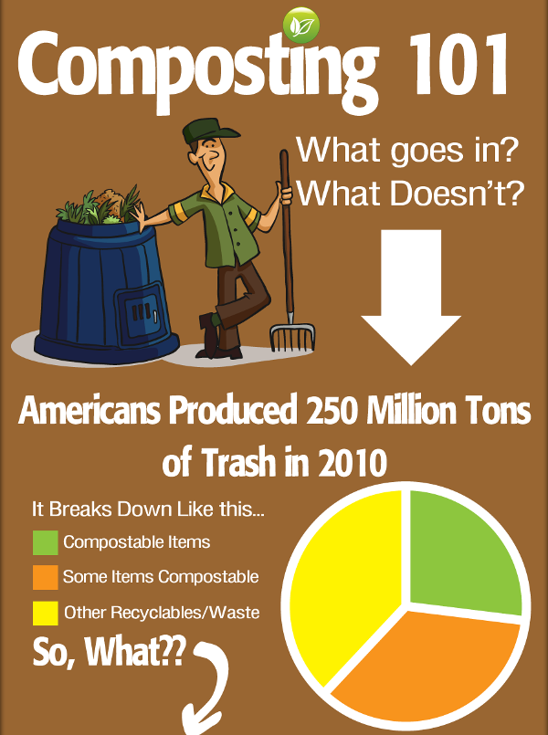 Eco friendly infographic 20 Showcase of 20 Inspiring Eco friendly Infographics