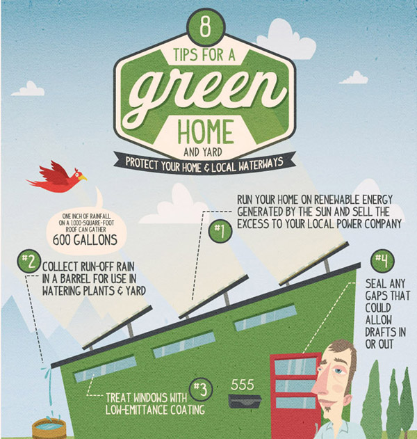 Eco friendly infographic 6 Showcase of 20 Inspiring Eco friendly Infographics