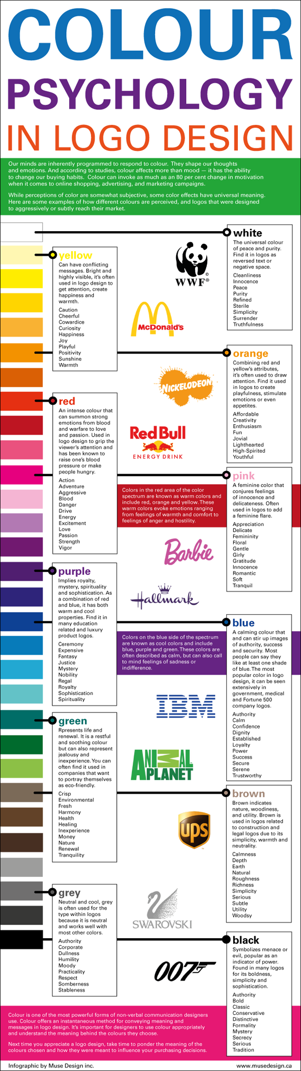 Color psychology infographic 1 [Infographic]   Color Psychology in Logo Design