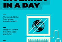 Infographic-internet-in-a-day-THUMB