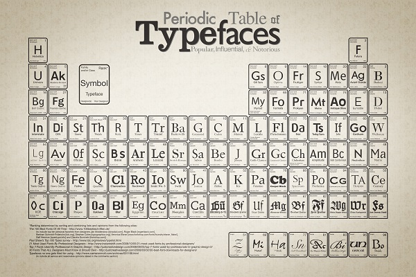 30_Great_Websites_Where_You_Can_Get_Free_Fonts_1