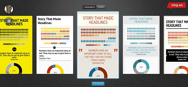 Top 10 Tools to Create Your Own Compelling Infographics 1 Top 10 Tools to Create Your Own Compelling Infographics