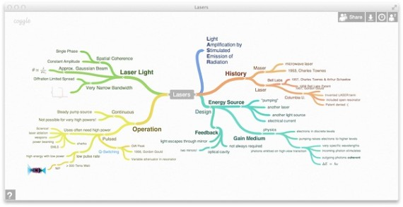 Top-8-Mind-Mapping-Tools-for-Designers-1
