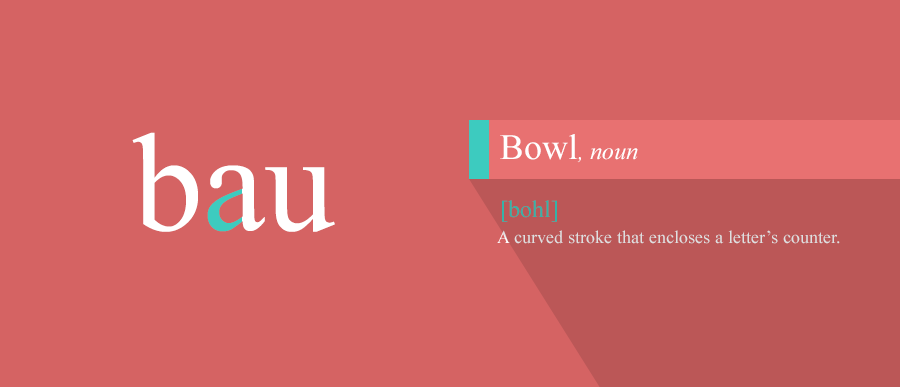 The Complete Guide To Typography In 21 Stunning